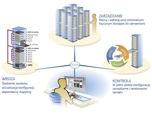 Vertiv Data Center Planner Alstoralstor