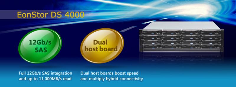 header_DS4000serier