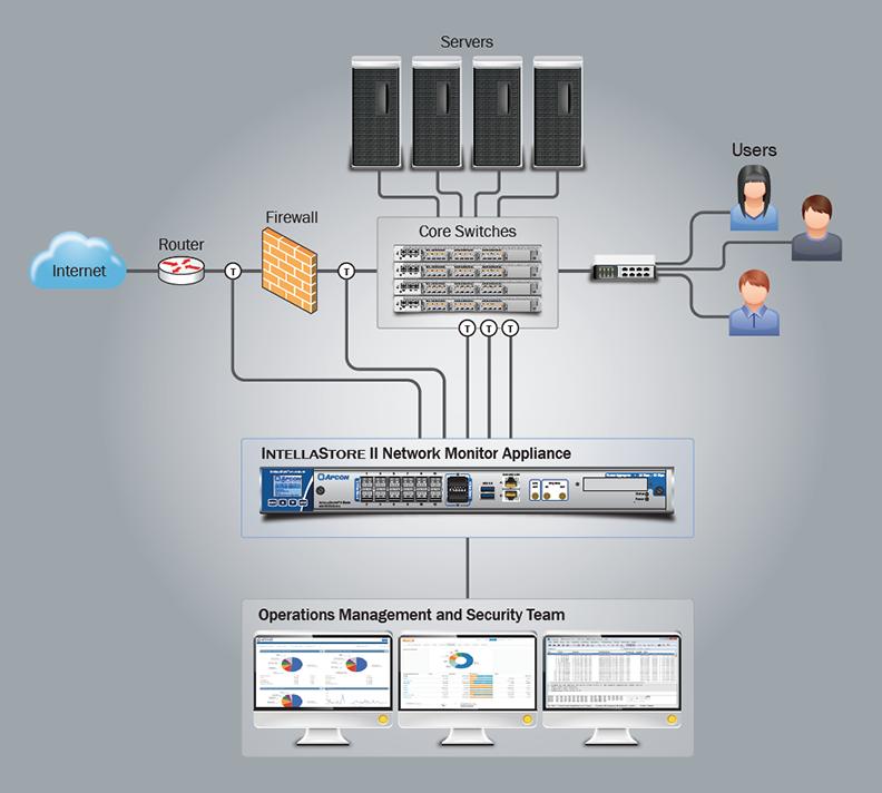 apcon_intellastore2_network_diagram_big