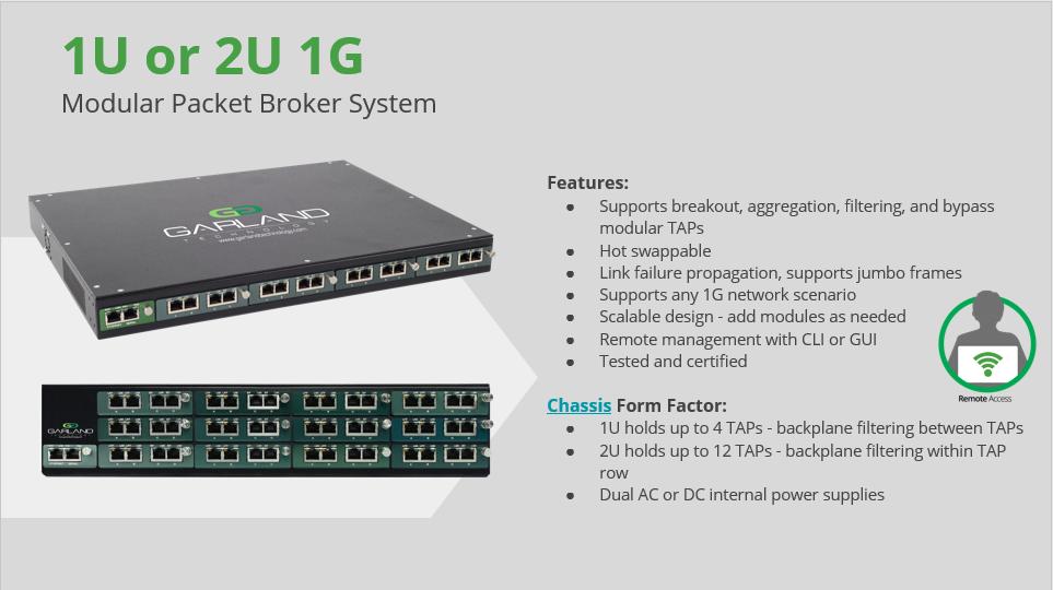 Packet Broker Garland Technology