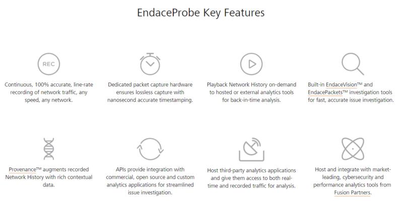 Platforma analityczna EndaceProbe